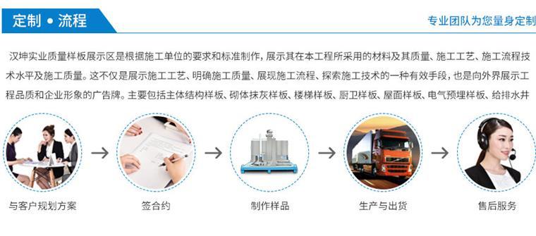 汉坤实业工法样板定制流程